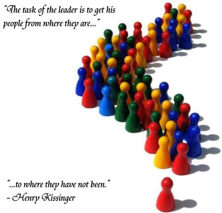 Leadership - la volonté de changer