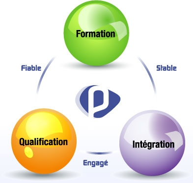 Les concepts du management et de l'assurance de la qualité